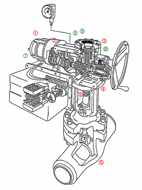 Wiring Diagram Motor Operated Valve : Wiring diagram honda nt diagrams auto